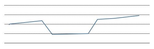 グラフa01