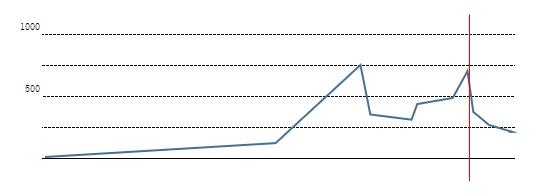 グラフb04