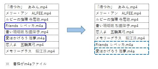 リストイメージ1