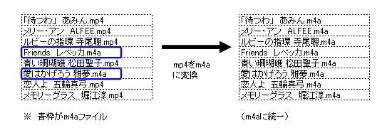 イメージ4